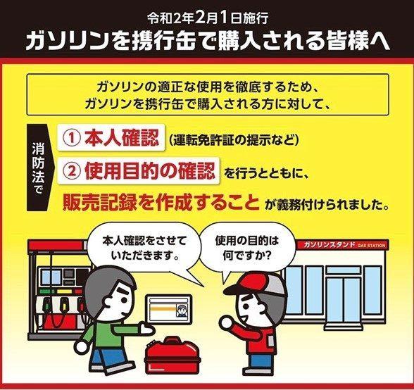 ガソリンを携行缶で購入する際の本人確認等について